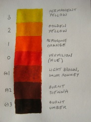 Fig 6.  Colour Sequence colour chart for Continuous Line Horse.  Mick Burton, Continuous Line Blog.