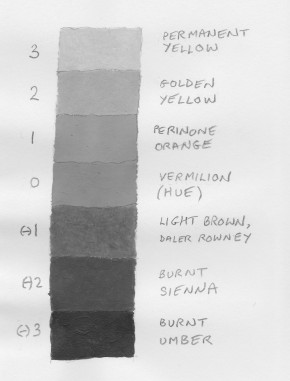Fig 7.  Black and white photocopy of Colour Chart for Continuous Line Horse.
