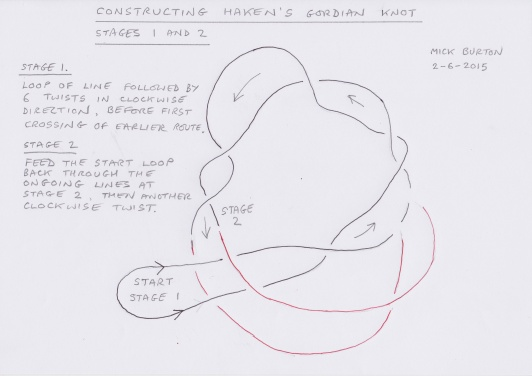 Constructing Haken's Gordian Knot.  Stages 1 & 2.  Mick Burton.